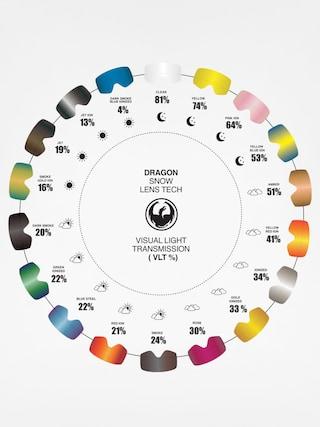 Sklo Dragon X1 (gold ion)