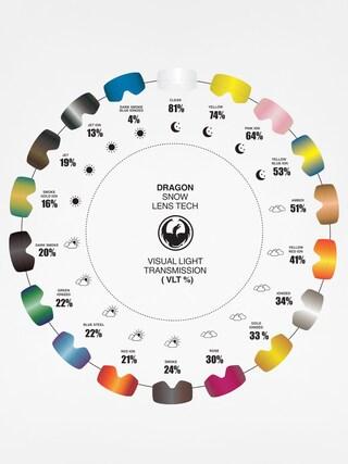 Sklo Dragon X1S (pink ion)