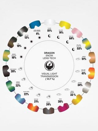 Sklo Dragon D3 RPL (gold ion)